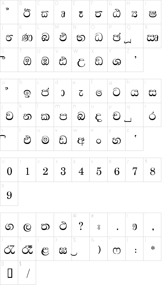 fmbindumathi font free download
