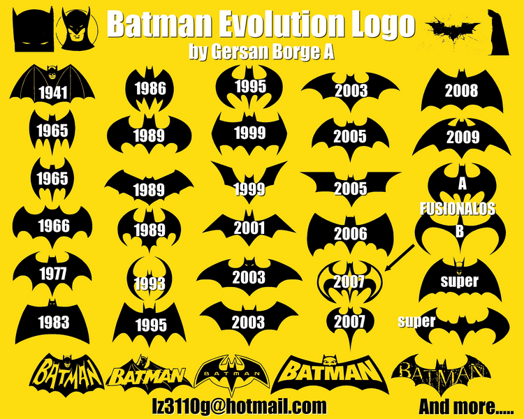 Batman Evolution Logo font free download - FreeFontsPro com